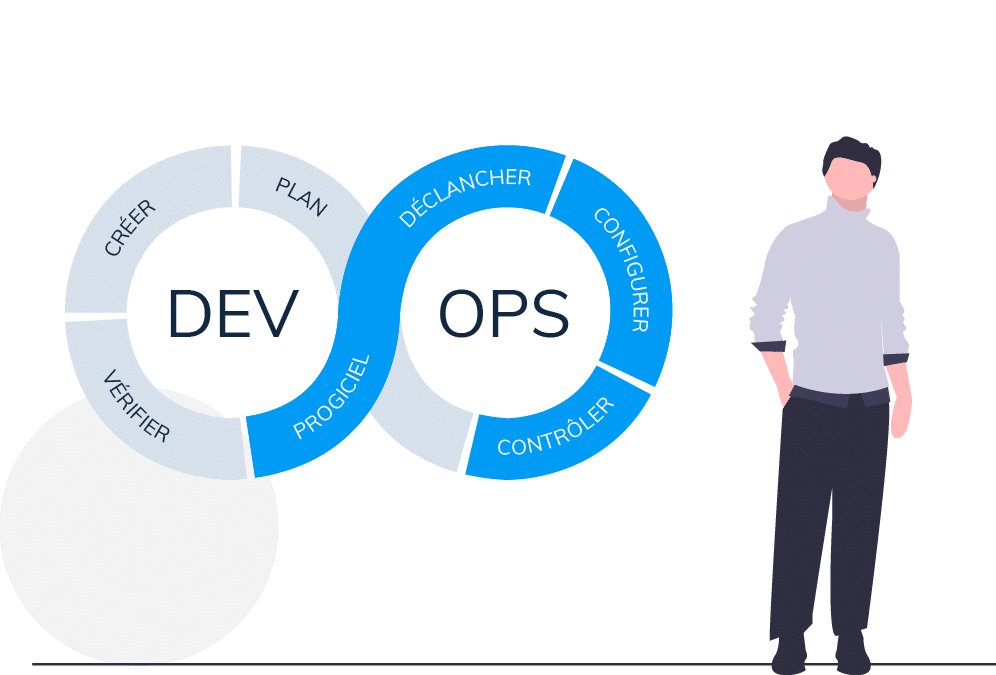 Expertise DevOps - SoftFluent