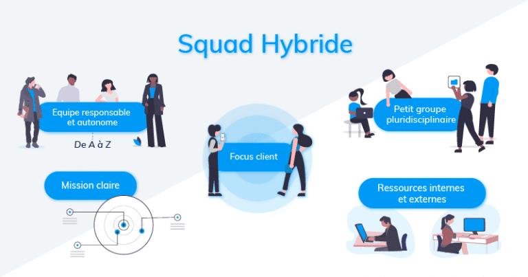 Squad hybride