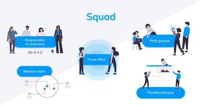 Squad agile
